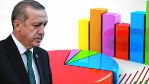 Bekir Ağırdır: AK Parti'nin çekirdek oyu yüzde 30'un altına düştü